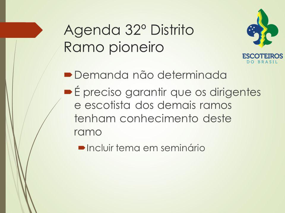 Agenda 32º Distrito Ramo pioneiro  Demanda não determinada  É preciso garantir que os dirigentes e escotista dos demais ramos tenham conhecimento deste ramo  Incluir tema em seminário