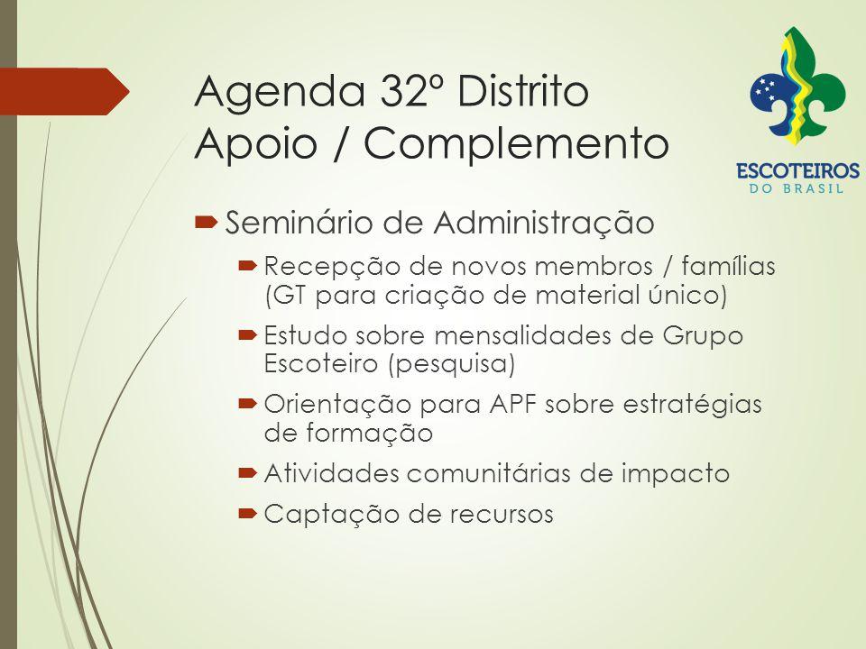 Agenda 32º Distrito Apoio / Complemento  Seminário de Administração  Recepção de novos membros / famílias (GT para criação de material único)  Estudo sobre mensalidades de Grupo Escoteiro (pesquisa)  Orientação para APF sobre estratégias de formação  Atividades comunitárias de impacto  Captação de recursos