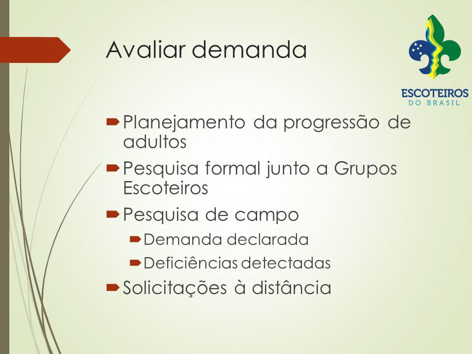 Avaliar demanda  Planejamento da progressão de adultos  Pesquisa formal junto a Grupos Escoteiros  Pesquisa de campo  Demanda declarada  Deficiências detectadas  Solicitações à distância