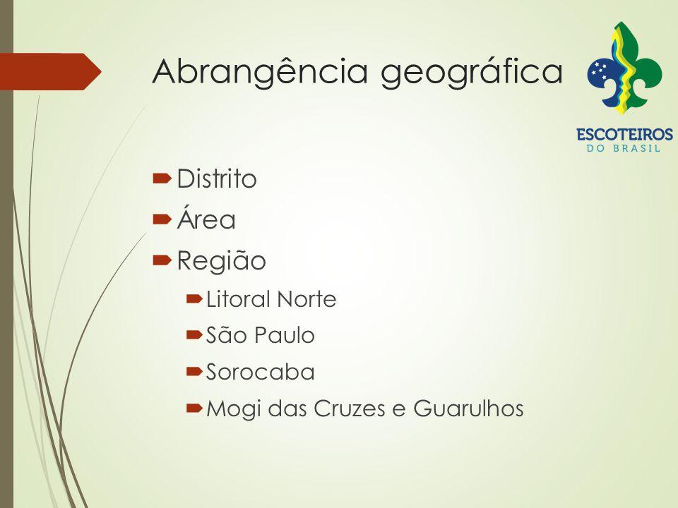 Abrangência geográfica  Distrito  Área  Região  Litoral Norte  São Paulo  Sorocaba  Mogi das Cruzes e Guarulhos