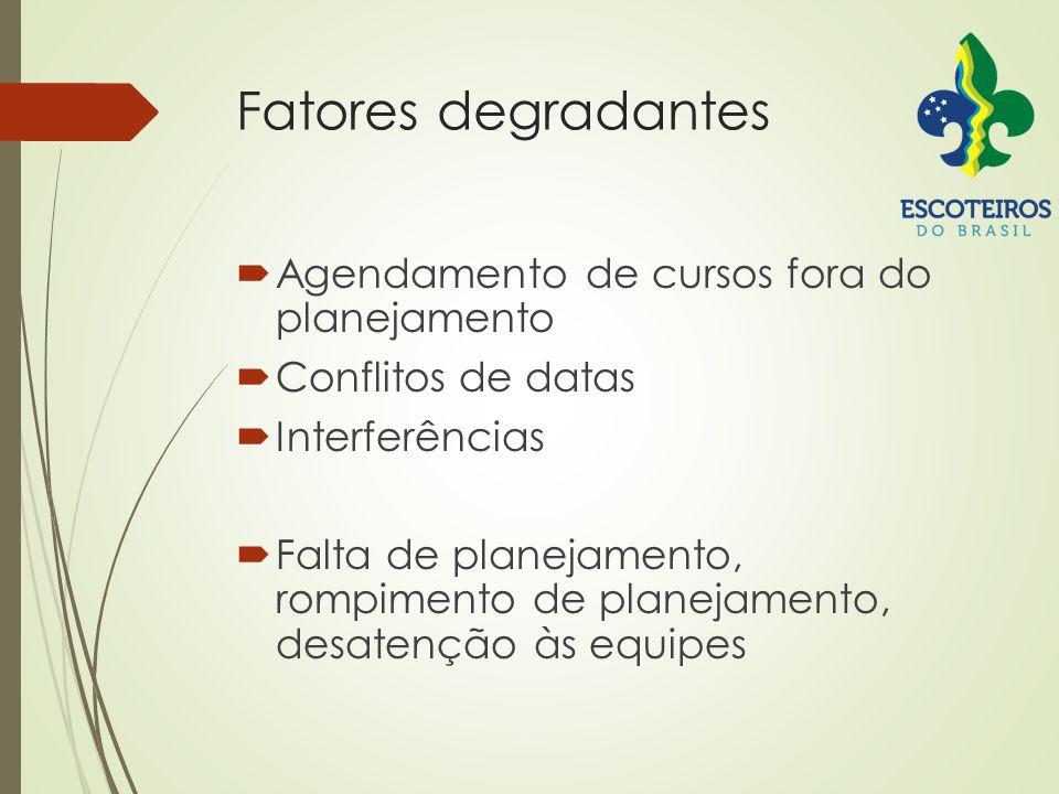 Fatores degradantes  Agendamento de cursos fora do planejamento  Conflitos de datas  Interferências  Falta de planejamento, rompimento de planejamento, desatenção às equipes