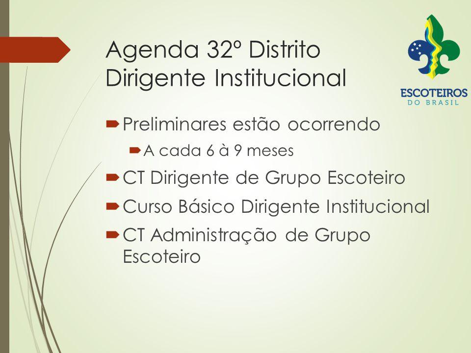 Agenda 32º Distrito Dirigente Institucional  Preliminares estão ocorrendo  A cada 6 à 9 meses  CT Dirigente de Grupo Escoteiro  Curso Básico Dirigente Institucional  CT Administração de Grupo Escoteiro