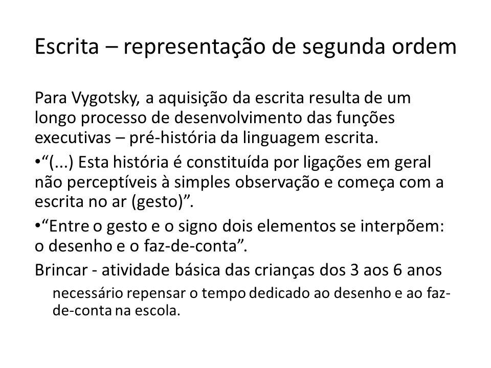 Escrita – representação de segunda ordem Para Vygotsky, a aquisição da escrita resulta de um longo processo de desenvolvimento das funções executivas – pré-história da linguagem escrita.