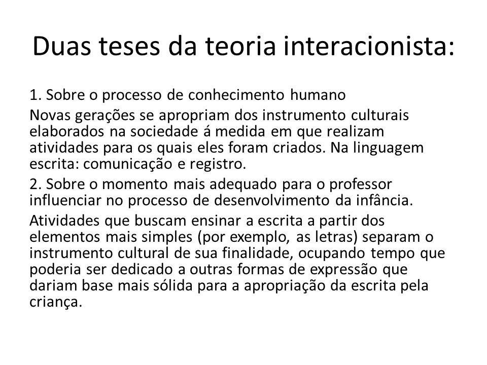 Duas teses da teoria interacionista: 1. Sobre o processo de conhecimento humano Novas gerações se apropriam dos instrumento culturais elaborados na so