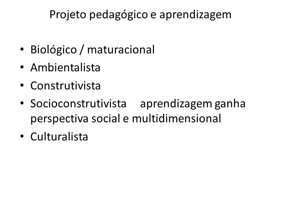 Projeto pedagógico e aprendizagem Biológico / maturacional Ambientalista Construtivista Socioconstrutivista aprendizagem ganha perspectiva social e mu