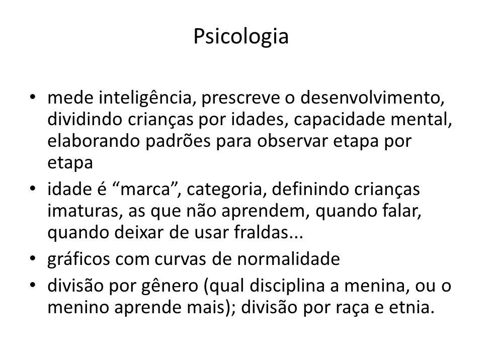 Psicologia mede inteligência, prescreve o desenvolvimento, dividindo crianças por idades, capacidade mental, elaborando padrões para observar etapa po
