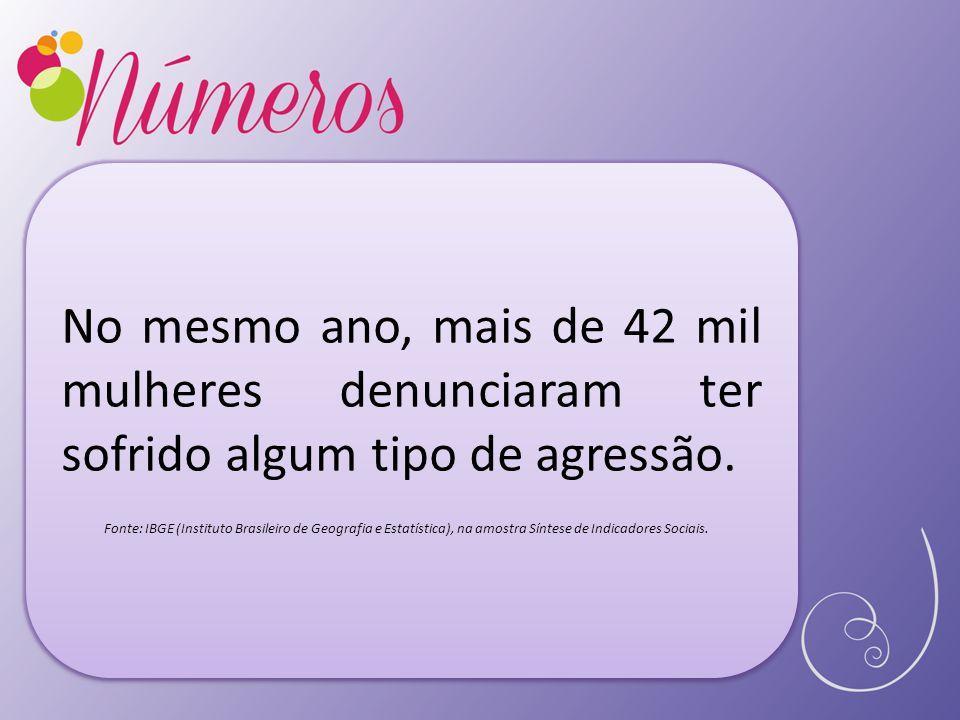 No mesmo ano, mais de 42 mil mulheres denunciaram ter sofrido algum tipo de agressão. Fonte: IBGE (Instituto Brasileiro de Geografia e Estatística), n