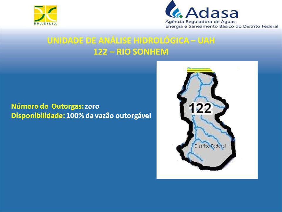 UNIDADE DE ANÁLISE HIDROLÓGICA – UAH 122 – RIO SONHEM Distrito Federal Número de Outorgas: zero Disponibilidade: 100% da vazão outorgável