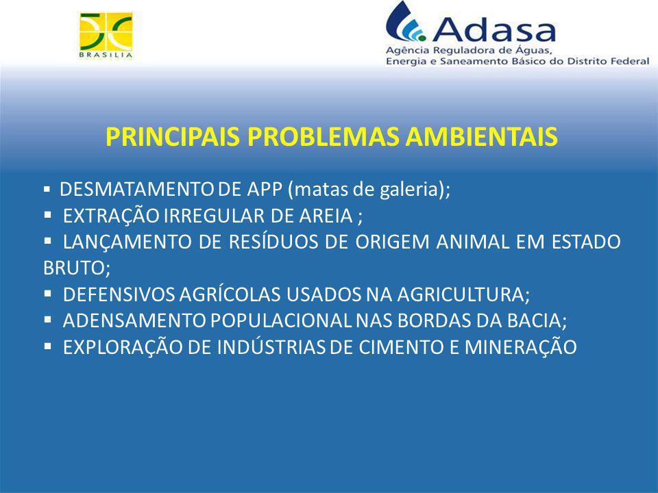 PRINCIPAIS PROBLEMAS AMBIENTAIS  DESMATAMENTO DE APP (matas de galeria);  EXTRAÇÃO IRREGULAR DE AREIA ;  LANÇAMENTO DE RESÍDUOS DE ORIGEM ANIMAL EM ESTADO BRUTO;  DEFENSIVOS AGRÍCOLAS USADOS NA AGRICULTURA;  ADENSAMENTO POPULACIONAL NAS BORDAS DA BACIA;  EXPLORAÇÃO DE INDÚSTRIAS DE CIMENTO E MINERAÇÃO