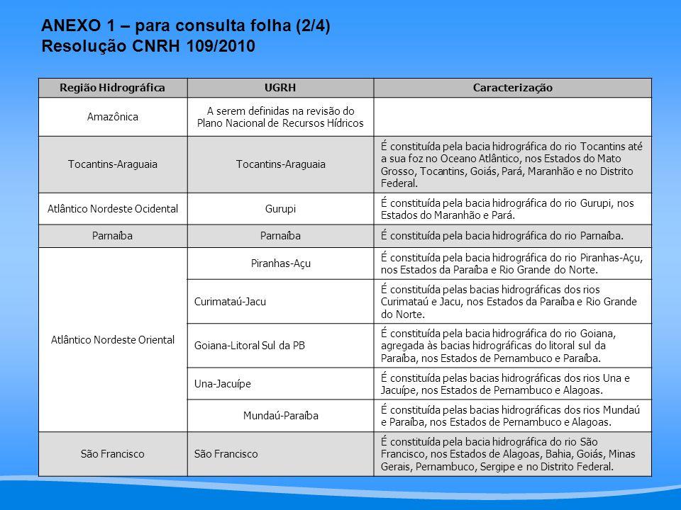 Região HidrográficaUGRHCaracterização Amazônica A serem definidas na revisão do Plano Nacional de Recursos Hídricos Tocantins-Araguaia É constituída pela bacia hidrográfica do rio Tocantins até a sua foz no Oceano Atlântico, nos Estados do Mato Grosso, Tocantins, Goiás, Pará, Maranhão e no Distrito Federal.