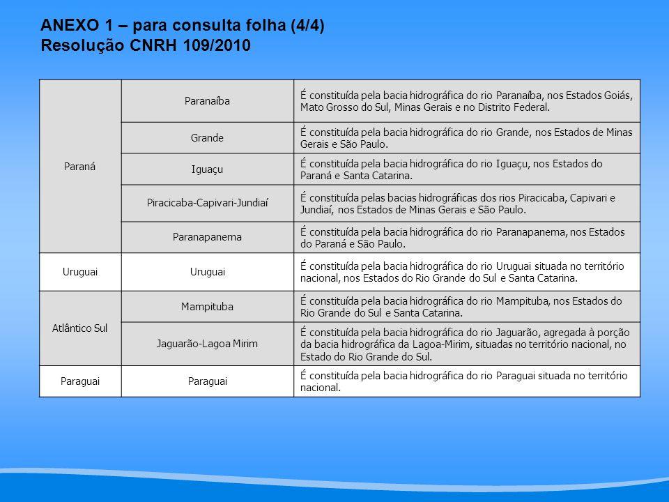 Paraná Paranaíba É constituída pela bacia hidrográfica do rio Paranaíba, nos Estados Goiás, Mato Grosso do Sul, Minas Gerais e no Distrito Federal.