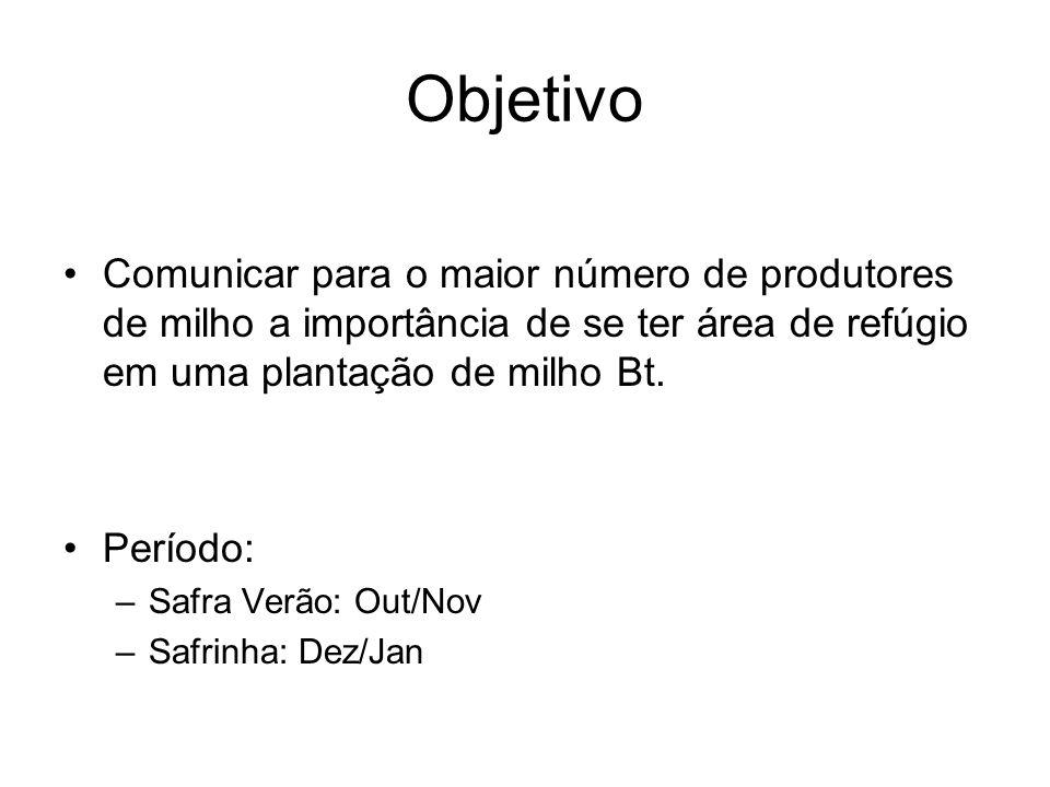 Mercados Prioritários Safra Verão: –RS, PR, SC, MG, GO, BA Safrinha: –PR, MS, MT, GO