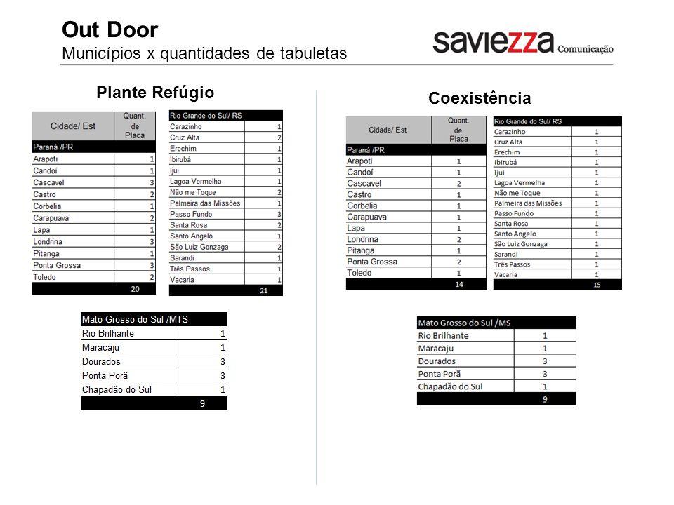 Out Door Municípios x quantidades de tabuletas Plante Refúgio Coexistência