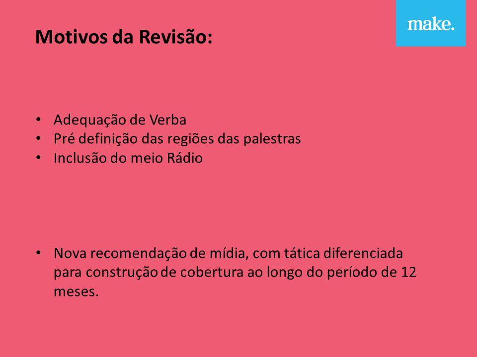 Motivos da Revisão: Adequação de Verba Pré definição das regiões das palestras Inclusão do meio Rádio Nova recomendação de mídia, com tática diferenciada para construção de cobertura ao longo do período de 12 meses.