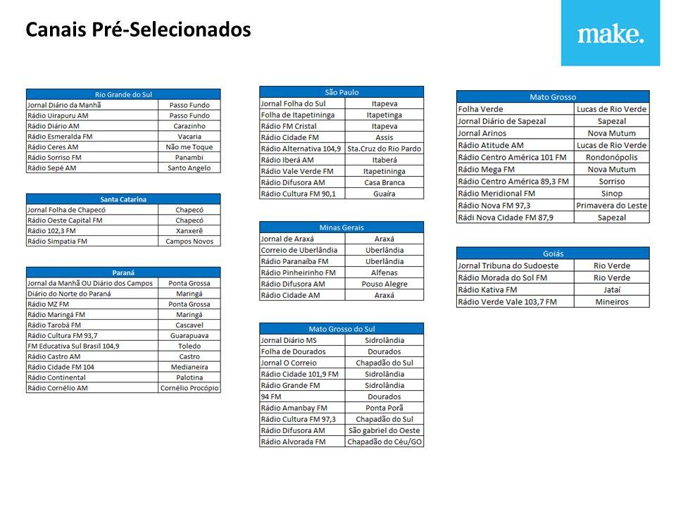 Minas Gerais Uberlândia, Araxá, Alfenas e Pouso Alegre. Rodovias: MG 428 BR 452 BR 262 MG 179