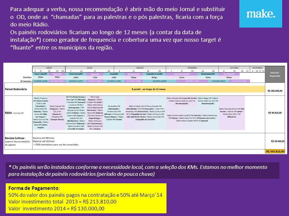 ANEXOS Mapeamento Rodovias + Distância entre os principais municípios + Sugestão completa das regiões para instalação dos painéis rodoviários