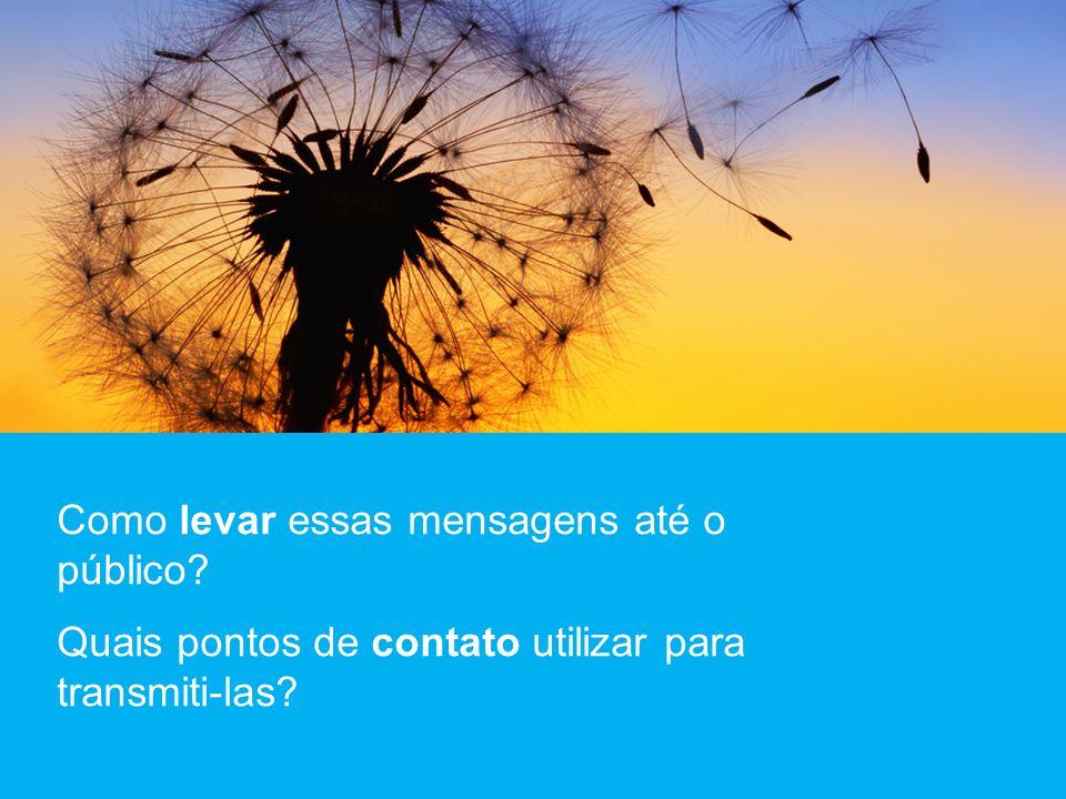 Como levar essas mensagens até o público Quais pontos de contato utilizar para transmiti-las