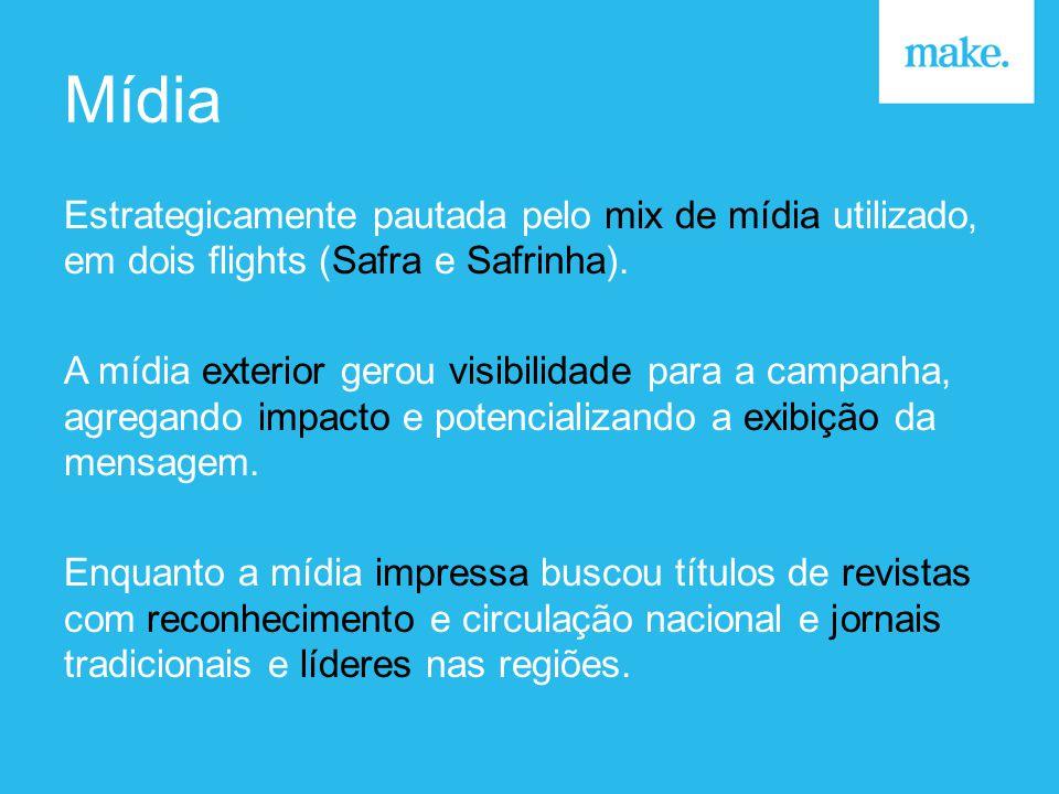 Mídia Estrategicamente pautada pelo mix de mídia utilizado, em dois flights (Safra e Safrinha).
