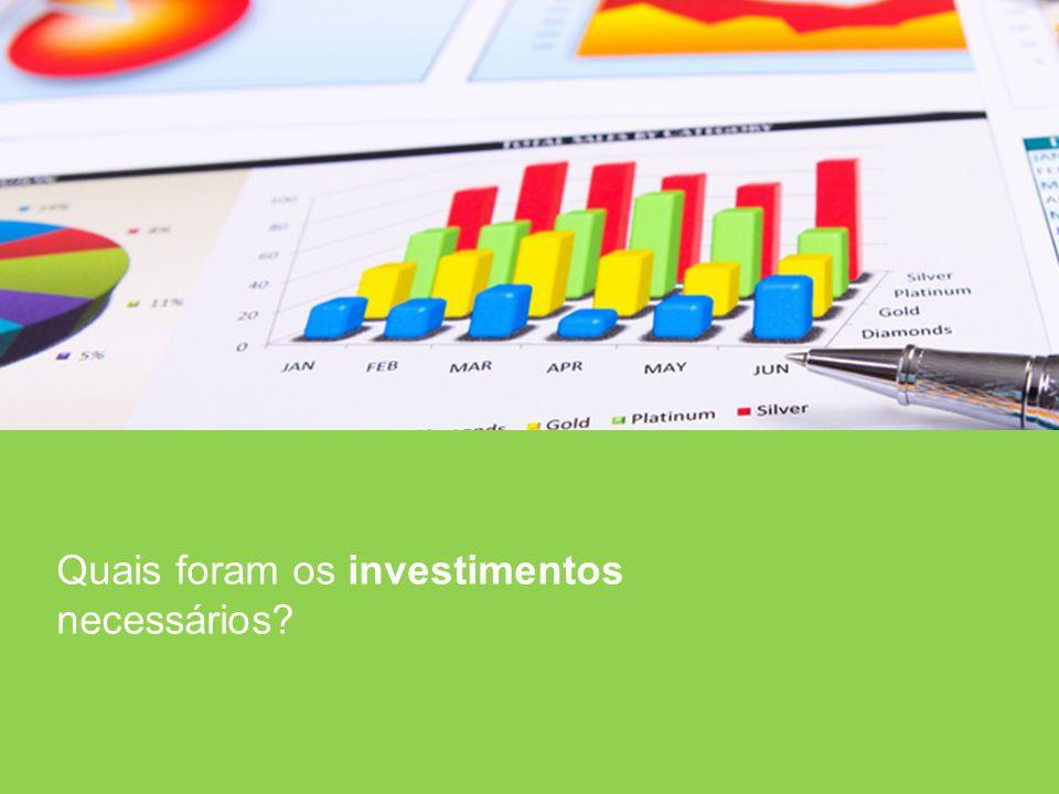 Quais foram os investimentos necessários?