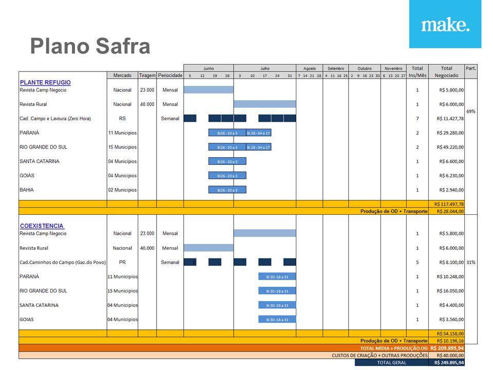 Plano Safra