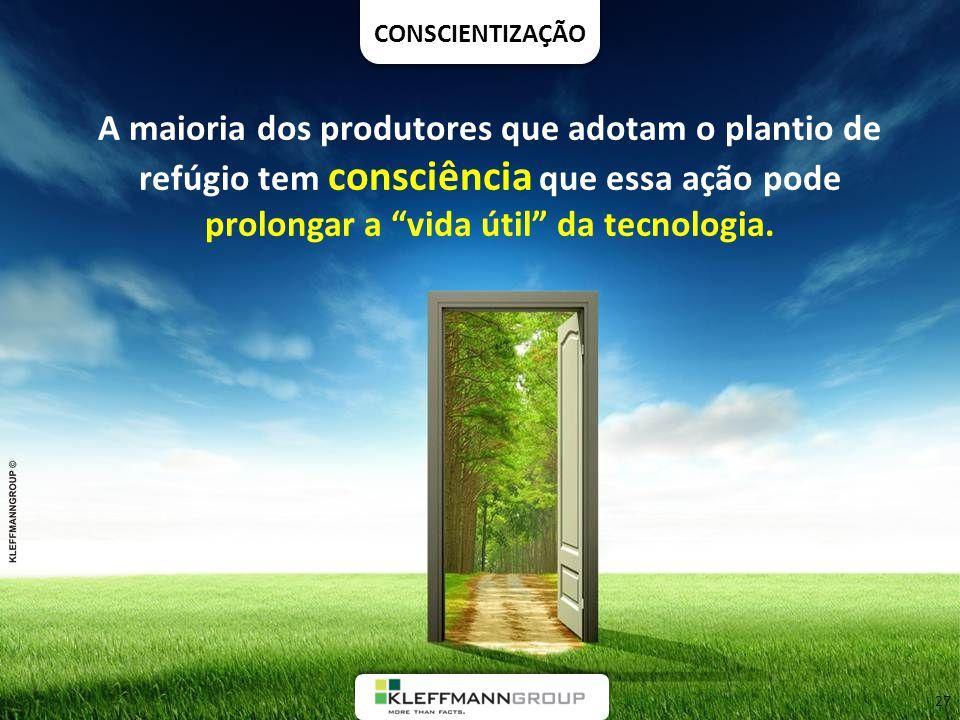 CONSCIENTIZAÇÃO A maioria dos produtores que adotam o plantio de refúgio tem consciência que essa ação pode prolongar a vida útil da tecnologia.