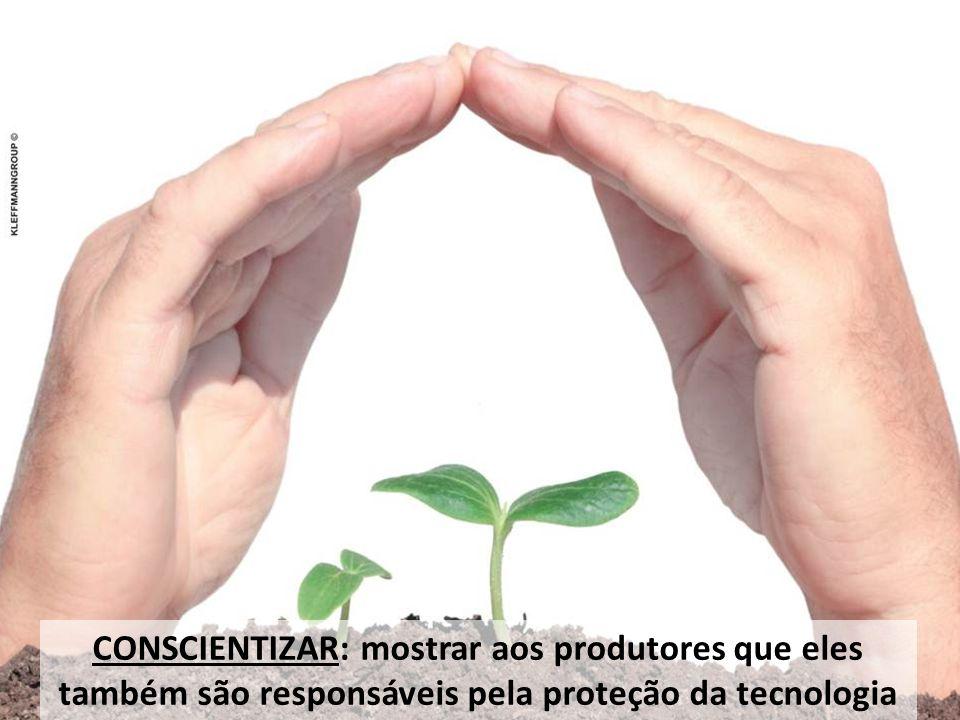 CONSCIENTIZAR: mostrar aos produtores que eles também são responsáveis pela proteção da tecnologia