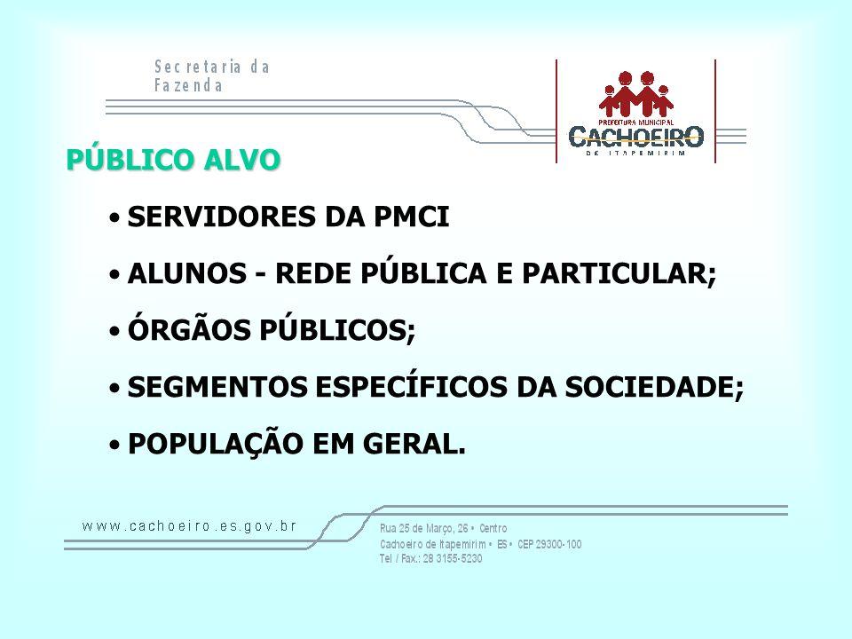PÚBLICO ALVO SERVIDORES DA PMCI ALUNOS - REDE PÚBLICA E PARTICULAR; ÓRGÃOS PÚBLICOS; SEGMENTOS ESPECÍFICOS DA SOCIEDADE; POPULAÇÃO EM GERAL.