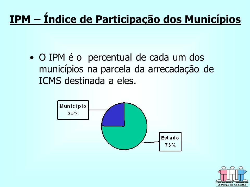 IPM – Índice de Participação dos Municípios O IPM é o percentual de cada um dos municípios na parcela da arrecadação de ICMS destinada a eles.