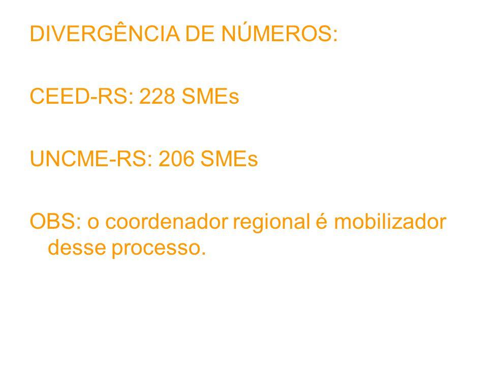 DIVERGÊNCIA DE NÚMEROS: CEED-RS: 228 SMEs UNCME-RS: 206 SMEs OBS: o coordenador regional é mobilizador desse processo.