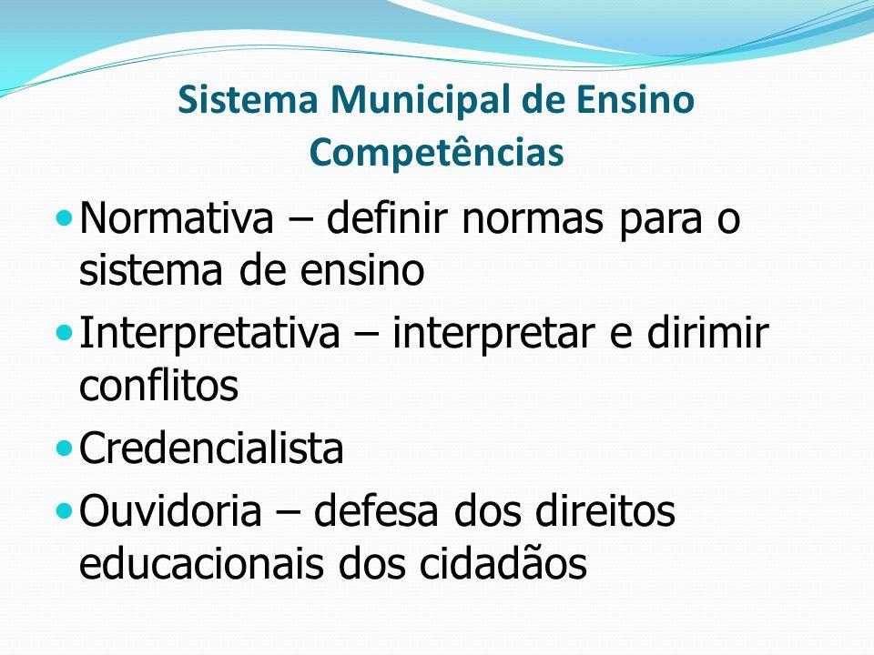 Sistema Municipal de Ensino Competências Normativa – definir normas para o sistema de ensino Interpretativa – interpretar e dirimir conflitos Credenci