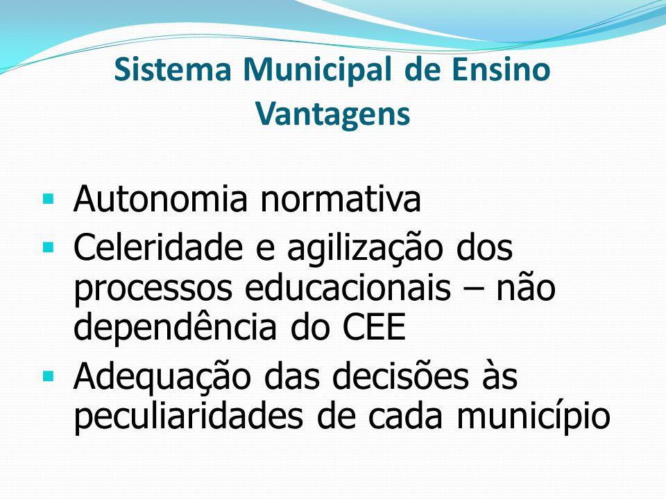 Sistema Municipal de Ensino Vantagens  Autonomia normativa  Celeridade e agilização dos processos educacionais – não dependência do CEE  Adequação