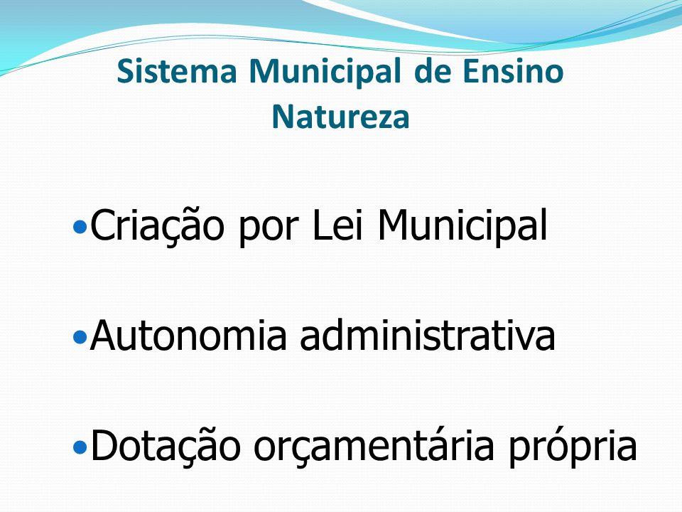 Sistema Municipal de Ensino Composição Institucional Rede Municipal de Escolas (EF + EI)+ Rede Privada de EI; Conselho Municipal de Educação; Secretaria Municipal de Educação.