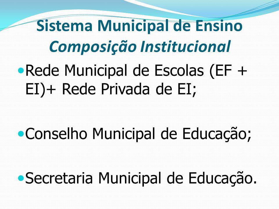 Sistema Municipal de Ensino Composição Institucional Rede Municipal de Escolas (EF + EI)+ Rede Privada de EI; Conselho Municipal de Educação; Secretar
