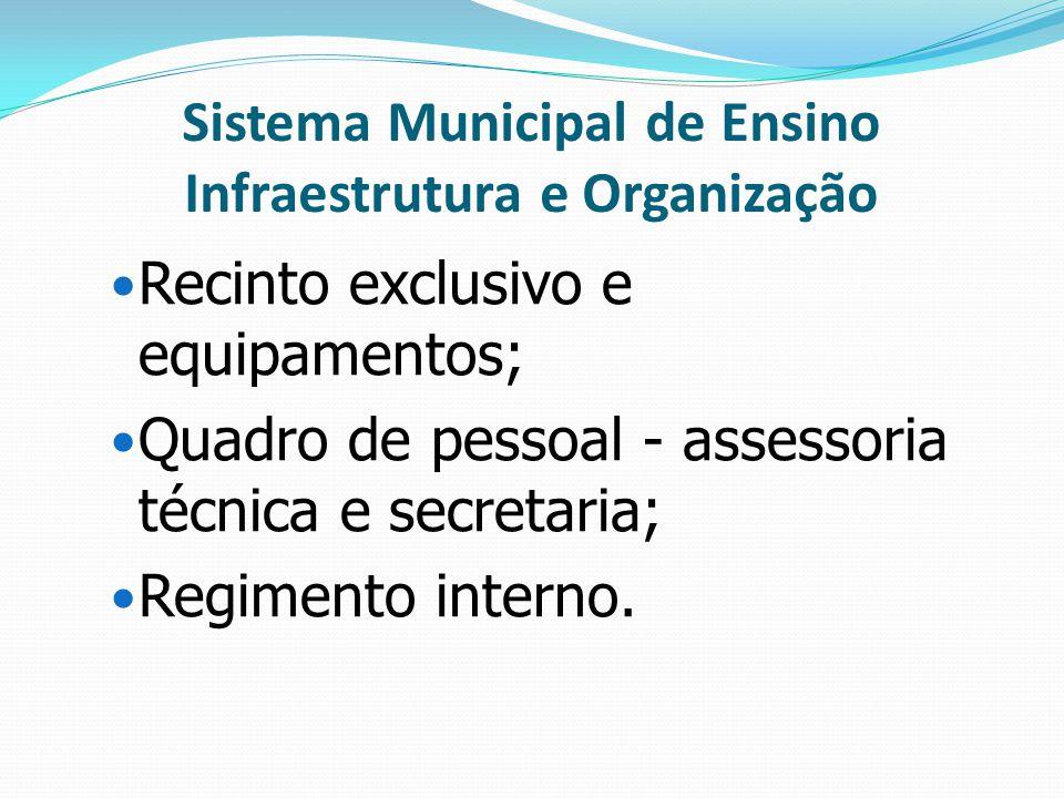 Sistema Municipal de Ensino Infraestrutura e Organização Recinto exclusivo e equipamentos; Quadro de pessoal - assessoria técnica e secretaria; Regime