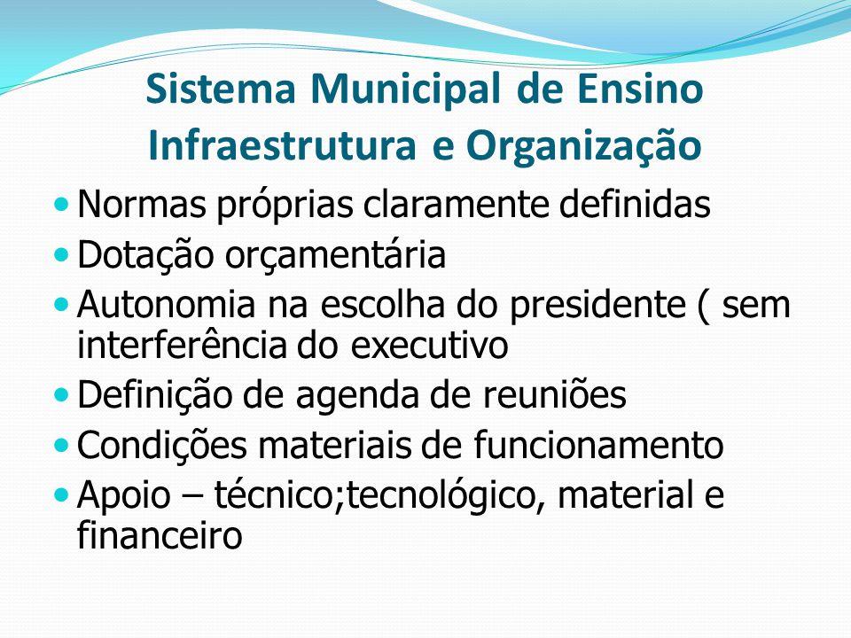 Sistema Municipal de Ensino Infraestrutura e Organização Normas próprias claramente definidas Dotação orçamentária Autonomia na escolha do presidente