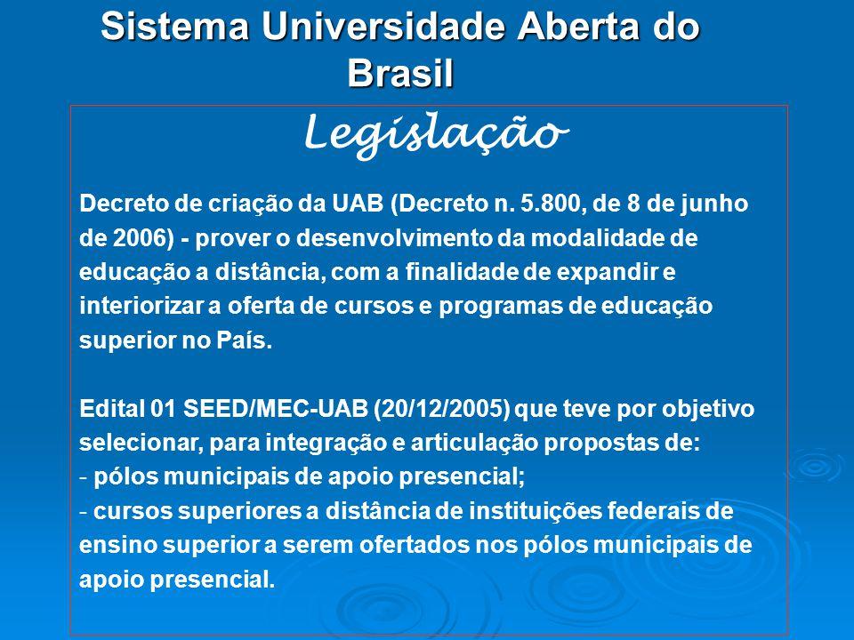Ações integradas da UAB Desenvolverá suas atividades em articulação e integração com o conjunto de pólos municipais de apoio presencial selecionados nos termos de editais públicos.