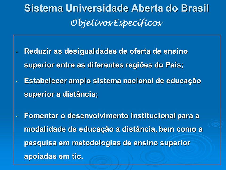 Sistema Universidade Aberta do Brasil - Reduzir as desigualdades de oferta de ensino superior entre as diferentes regiões do País; - Estabelecer amplo sistema nacional de educação superior a distância; - Fomentar o desenvolvimento institucional para a modalidade de educação a distância, bem como a pesquisa em metodologias de ensino superior apoiadas em tic.