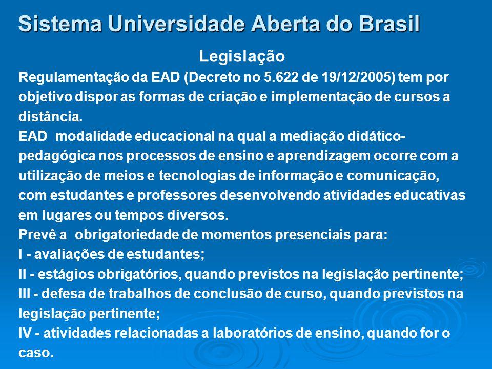 Sistema Universidade Aberta do Brasil Legislação Regulamentação da EAD (Decreto no 5.622 de 19/12/2005) tem por objetivo dispor as formas de criação e implementação de cursos a distância.