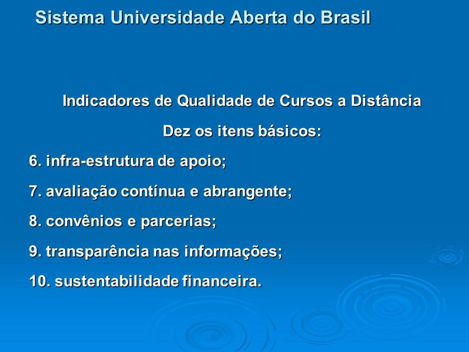 Sistema Universidade Aberta do Brasil Indicadores de Qualidade de Cursos a Distância Dez os itens básicos: 6.