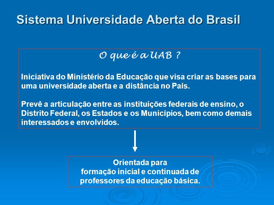 Sistema Universidade Aberta do Brasil O que é a UAB .
