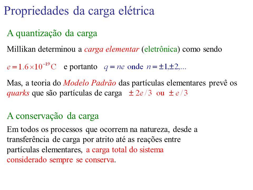 Propriedades da carga elétrica A quantização da carga A conservação da carga Millikan determinou a carga elementar (eletrônica) como sendo e portanto