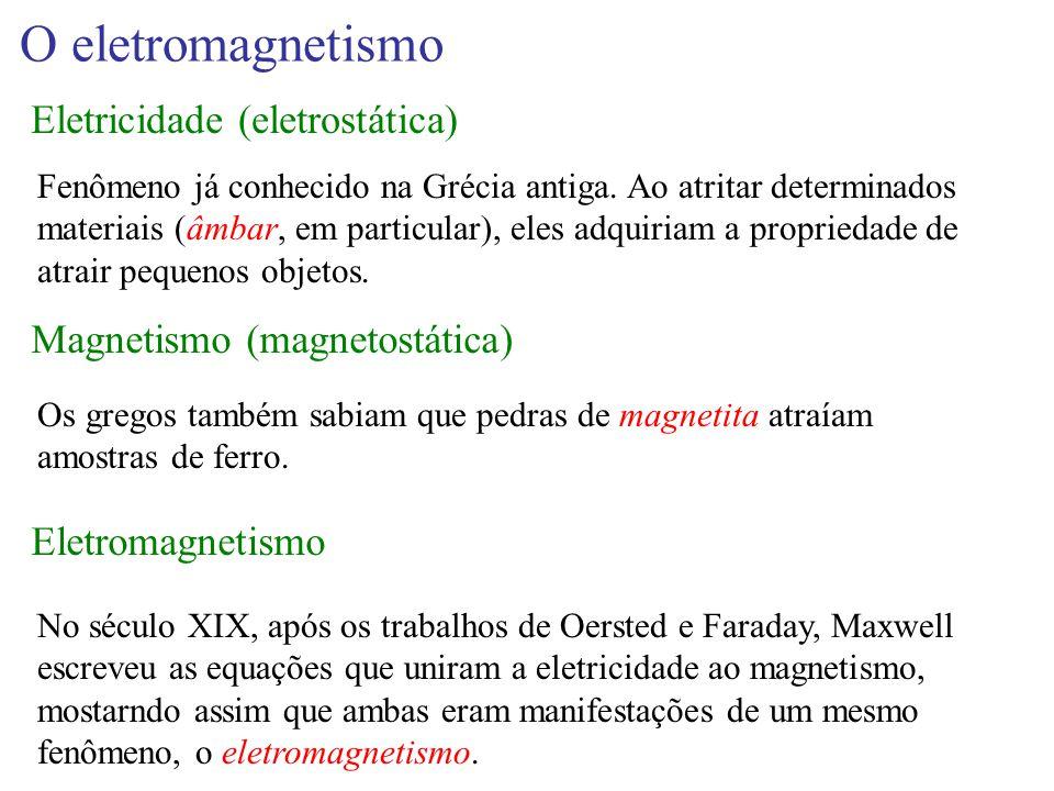 O eletromagnetismo Eletricidade (eletrostática) Fenômeno já conhecido na Grécia antiga. Ao atritar determinados materiais (âmbar, em particular), eles