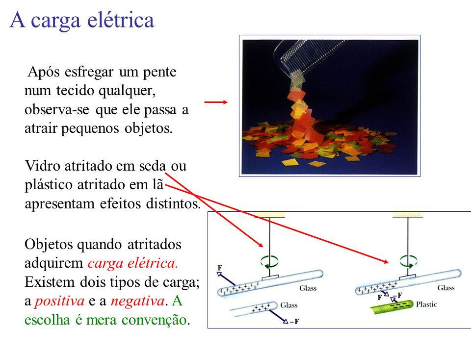 A carga elétrica Vidro atritado em seda ou plástico atritado em lã apresentam efeitos distintos. Após esfregar um pente num tecido qualquer, observa-s