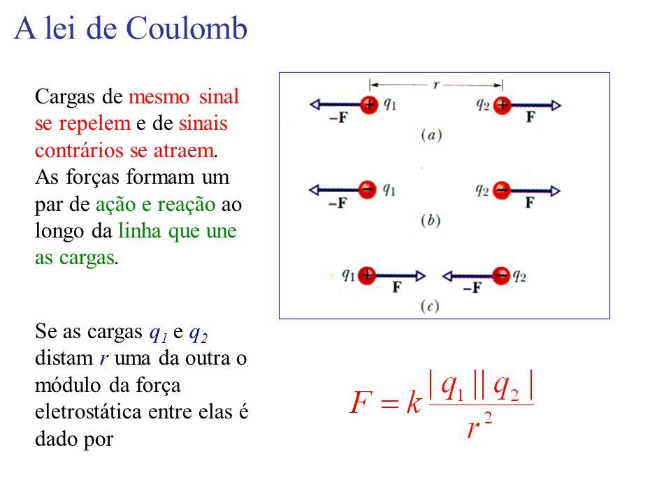 A lei de Coulomb Se as cargas q 1 e q 2 distam r uma da outra o módulo da força eletrostática entre elas é dado por Cargas de mesmo sinal se repelem e