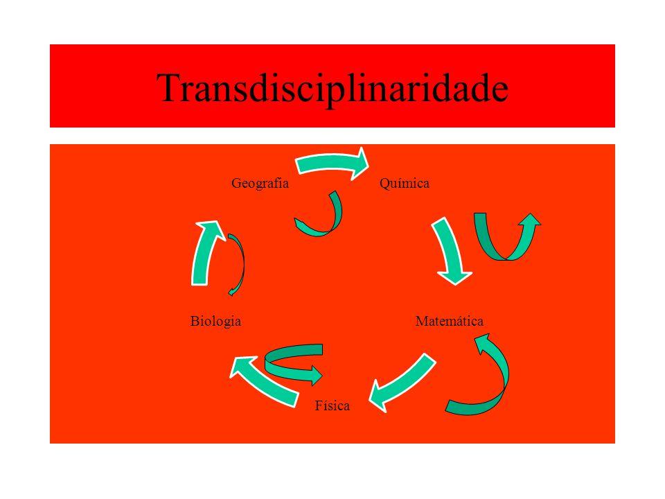 Transdisciplinaridade Química Matemática Física Biologia Geografia