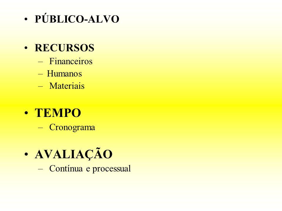 PÚBLICO-ALVO RECURSOS – Financeiros –Humanos – Materiais TEMPO – Cronograma AVALIAÇÃO – Contínua e processual