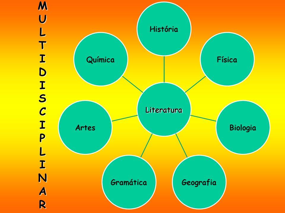 LiteraturaHistóriaFísicaBiologiaGeografiaGramáticaArtesQuímicaMULTIDISCIPLINAR