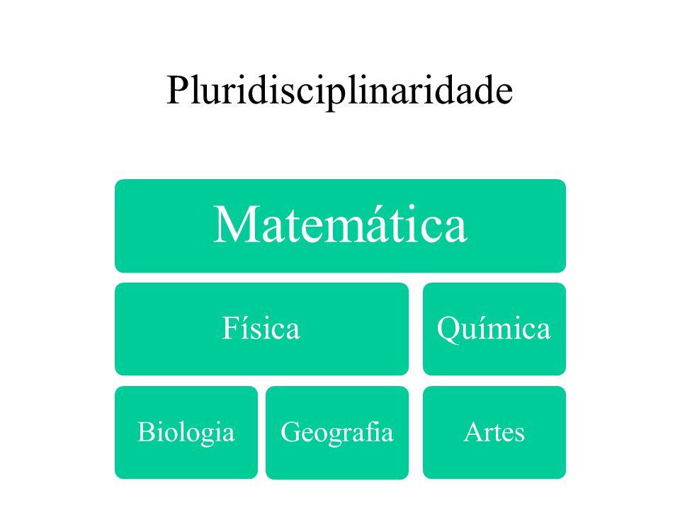 Pluridisciplinaridade Matemática Física BiologiaGeografia Química Artes