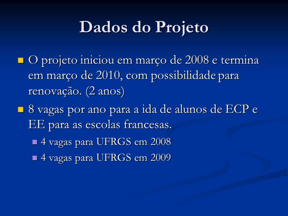 Dados do Projeto O projeto iniciou em março de 2008 e termina em março de 2010, com possibilidade para renovação.