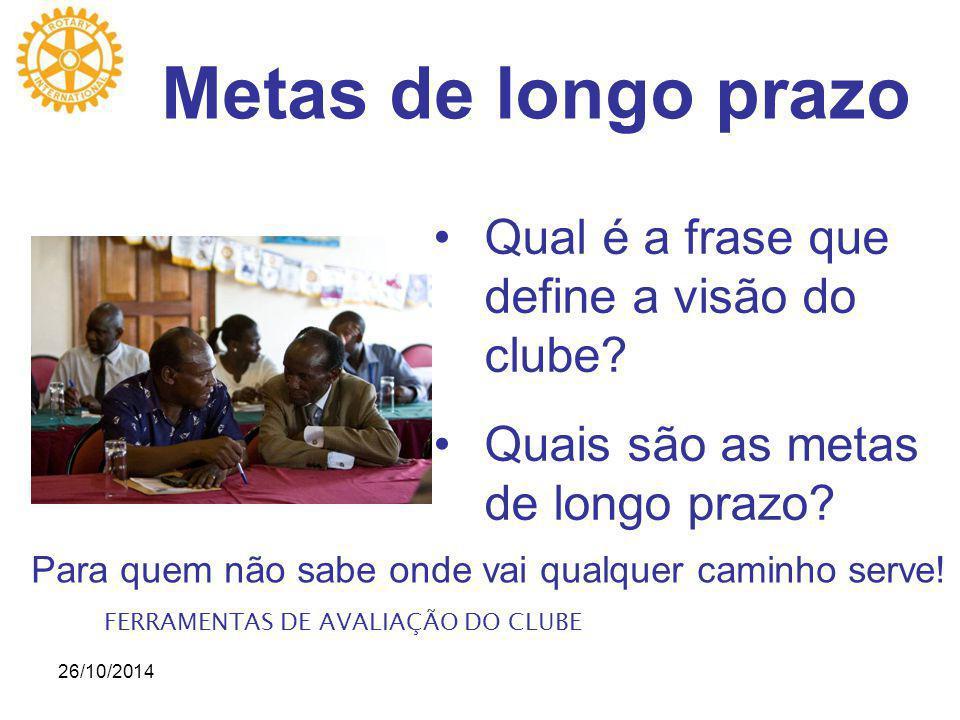 26/10/2014 Metas de longo prazo Qual é a frase que define a visão do clube.